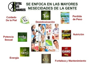 productos-total-life-changes-multinivel